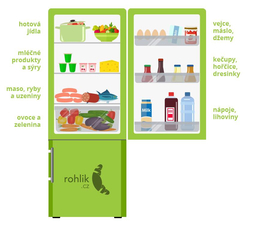 Lednice---Popisky (1)